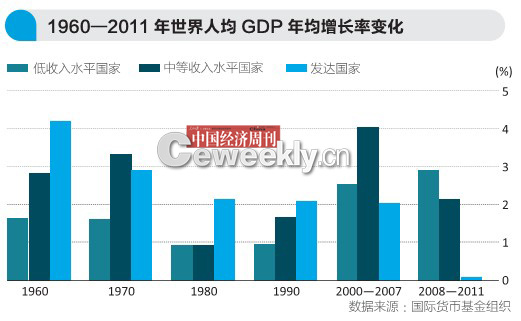中国新贫困人口数字_2015中国贫困人口数量 中国还有多少贫困人口 最新